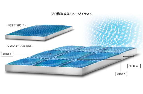 nanofil01