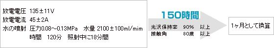 gzox-glasscoat03